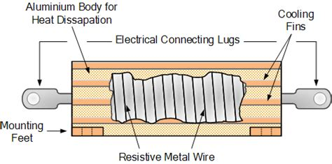 wirewound resistors uses types of resistor including carbon and composition