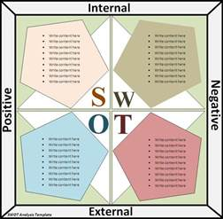 swot analysis word template swot analysis template page word excel pdf