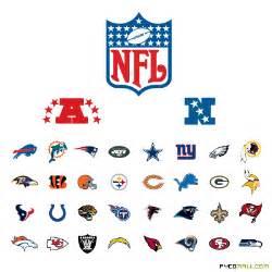 Nfl draft net 2012 nfl team previews twitter style sportsjabber net