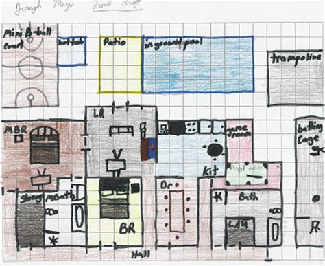 home design math project cms 6th grade math dream house project sles