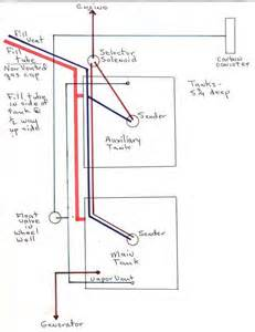 Fuel System Gmc Gmc Fuel Tank Diagram