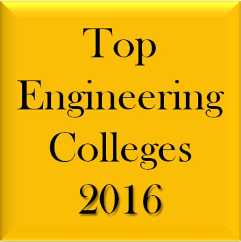 Top Mba Colleges In Kerala 2016 by Career Counselling Aptitude Test Centre Career