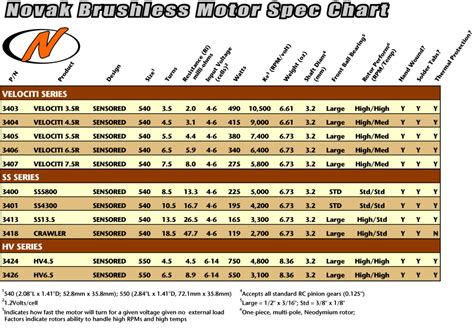 calculate capacitor size for ac motor electric motor chart
