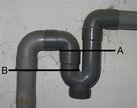Traps In Plumbing by Siphon Definition What Is