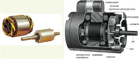 inductor de motores electricos suplemento instaladores motor el 233 ctrico monof 225 sico parte 2 editores