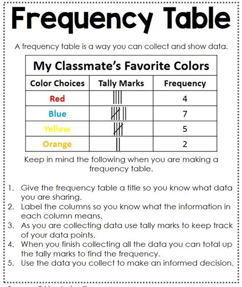 frequency table worksheets for 3rd grade 132 best anchor charts images on