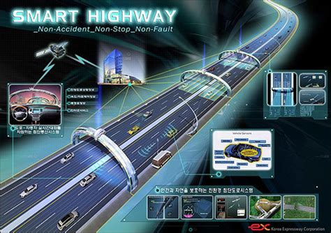 Smart Highway Jpeg Photo #296035   Automotive.com