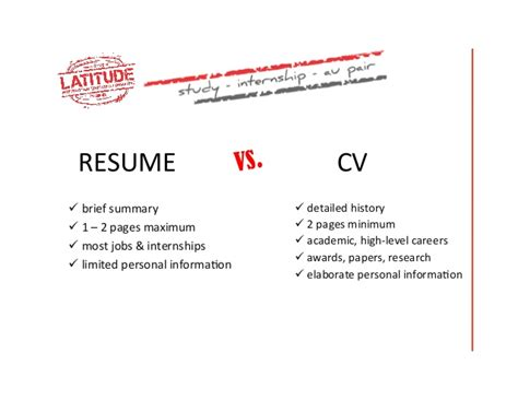 Cv Format Vs Resume Cv Vs Resume How To Write A Resume