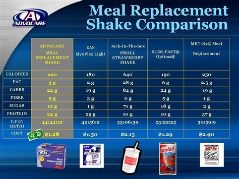 advocare 24 day challenge negative reviews advocare 24 day challenge a healthier you in 24 days