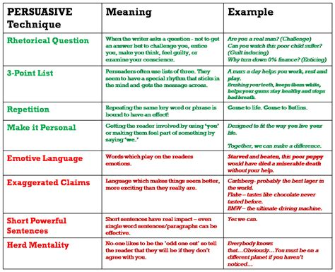 What Is Persuasive Essay by S D A School A The Persuasive Speech Classroom Persuasive