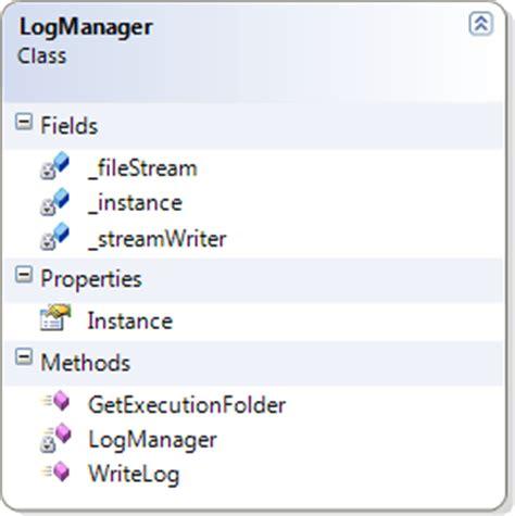 singleton pattern types c singleton 패턴이 적용된 file 로거 네이버 블로그