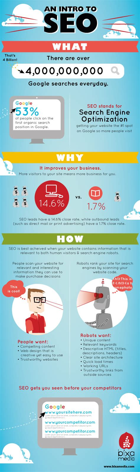 a simple intro to search engine optimization infographic