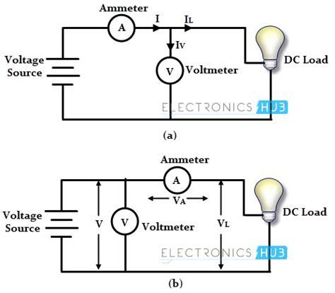 diagram of measure ac ammeter wiring diagram 25 wiring diagram images wiring diagrams mifinder co