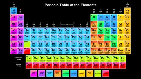 Periodic Table X by The Periodic Table Wallpaper Black Background Science