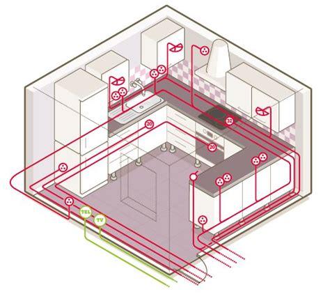 Norme Salle De Bain Electricité by Plan Maison Leroy Merlin