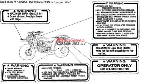 car owners manuals free downloads 1985 honda civic electronic throttle control free download 1985 honda atc 250r oweners manuals auto repair manual forum heavy equipment