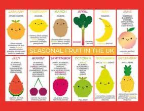 fruit seasons seasonal fruits and vegetables charts fridge magnets