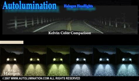 Lu Sorot Helogen hid conversion kits xenon lights hid headlights bulbs