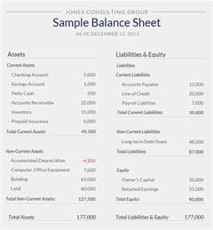 Self Employed Balance Sheet Template by What Is A Balance Sheet