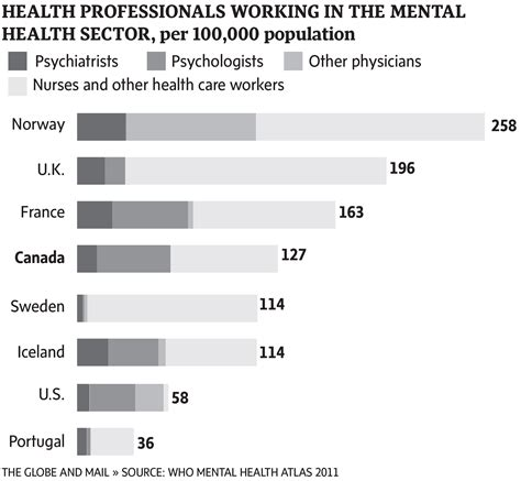 Mental Health Detox Pay by The For Publicly Funded Therapy The Globe And Mail