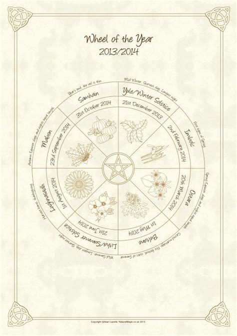 the modern witchcraft guide to the wheel of the year fromâ samhain to yule your guide to the wiccan holidays books free printable wiccan calendar 2016 calendar template 2016