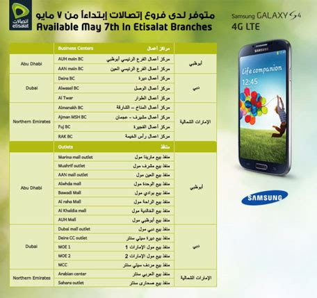 etisalat offers on galaxy s4 bb q10 iphone 5 and free
