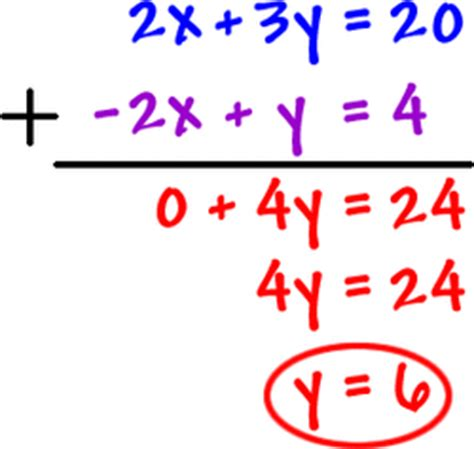 Systems Of Linear Equations And Inequalities Mrs Cwetna