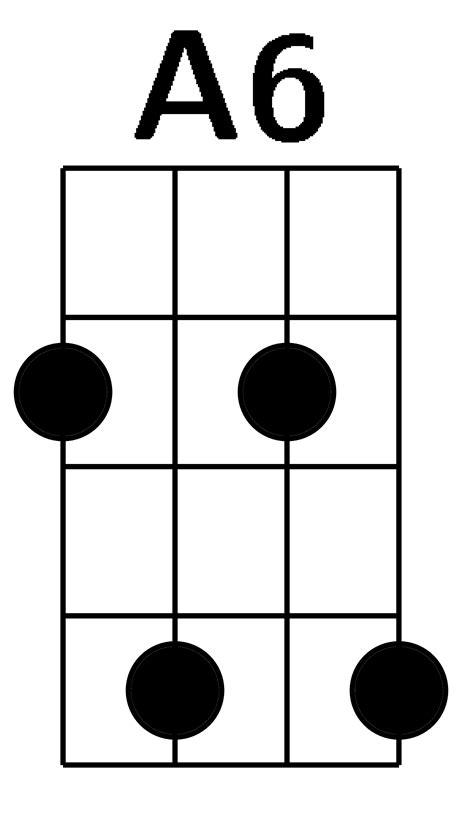 anima fragile vasco anima fragile vasco accordi per ukulele