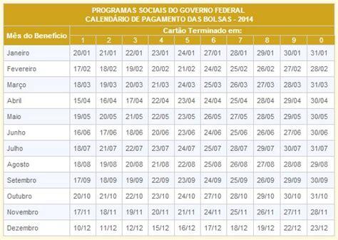 Calendario Bolsa Familia 2014 Calend 225 Do Bolsa Fam 237 Lia 2015 Meses De Pagamentos