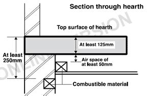 stove hearth size and thickness uk stove building regs
