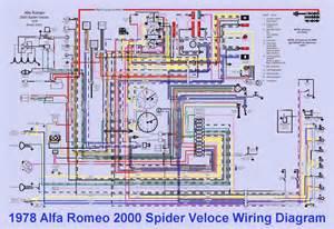 1978 alfa romeo 2000 spider veloce wiring diagram auto
