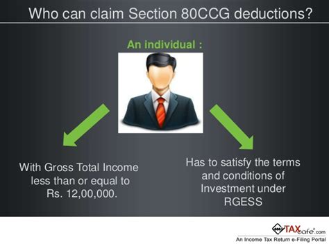Deduction Section 80ccg by Rajiv Gandhi Equity Saving Scheme Rgess Mytaxcafe Help Guide