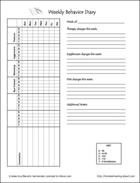printable behavior journal weekly behavior diary free printable special needs forms