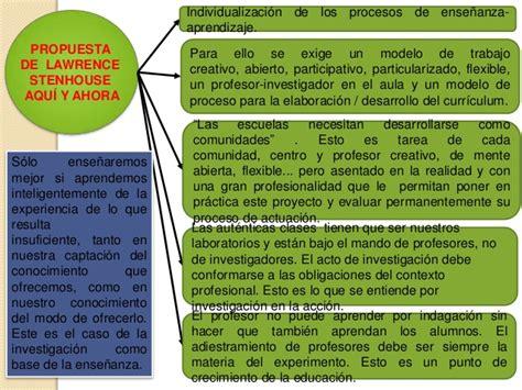 Modelo Curricular Que Propone Stenhouse Curriculo Por Proceso Ls