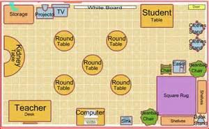 floor plan of an ideal classroom terwilliger ideal classroom project