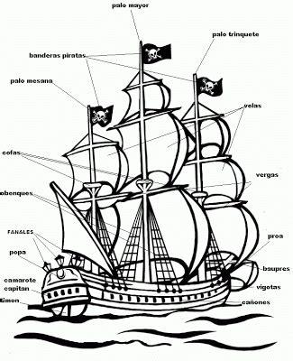 partes de un barco y para que sirven historia sobre piratas famosos los barcos