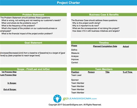 Project Charter Template Exle Six Sigma Project Charter Template Ppt