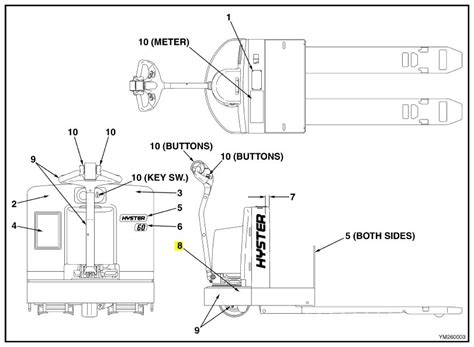 hyster monitor wiring diagram wiring diagram with