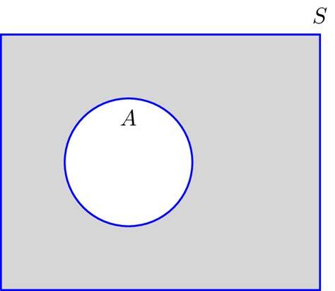 a union b complement venn diagram diagram venn complement image collections how to guide