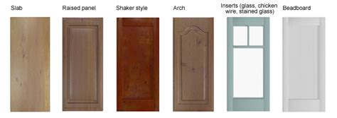 Rona Kitchen Cabinet Doors Lavish Glass Closet Doors Rona Roselawnlutheran
