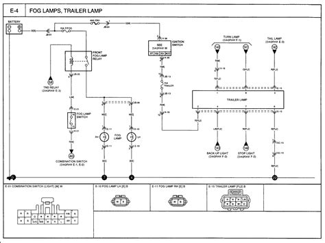 window wiring diagram 2006 kia sorento window get free