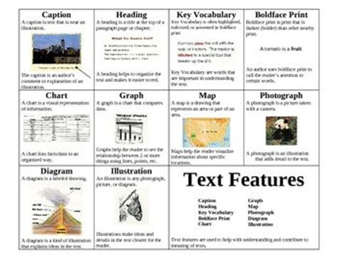 Text Features Practice Worksheets by Text Features Poster Ri 1 5 Ri 2 5 Ri 3 5 Names The