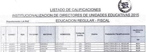 lista final de directores y subdirectores aptos para el examen profesores educaci 243 n lista final de calificaciones de