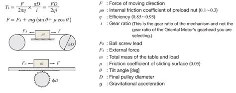 Rack And Pinion Formulas by Motor Sizing
