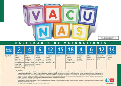 Calendario De Vacunas Mis Pediatras En La Calendario De Vacunaci 243 N Infantil
