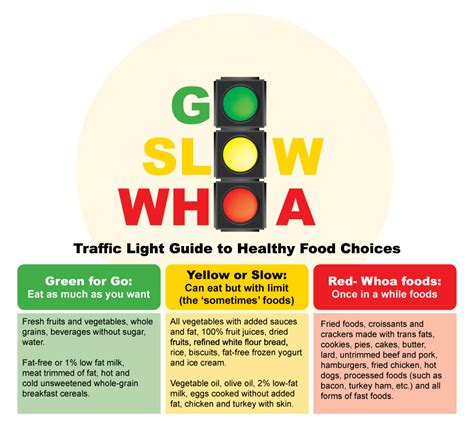 cooking light cancel subscription fighting childhood obesity a clarion call positive