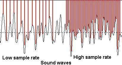 audio format vs mp3 lp to cd recording