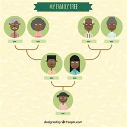 friendship tree template family tree template vector free
