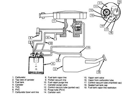 chevy blazer engine diagram 2000 chevy blazer engine