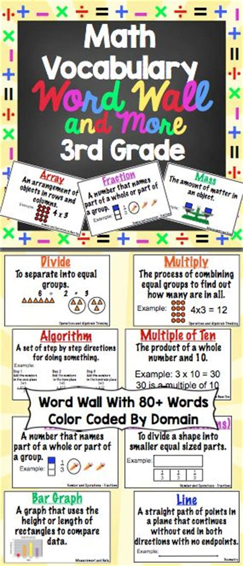 relating multiplication to division unit vocabulary words